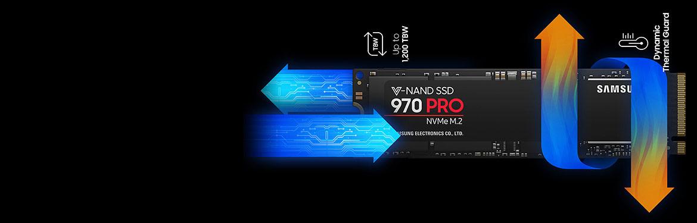 De nieuwe 3e generatie Samsung 970 EVO en PRO SSD's