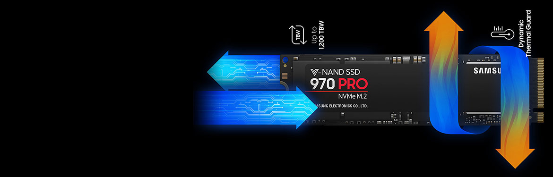 Samsung NVMe SSD's