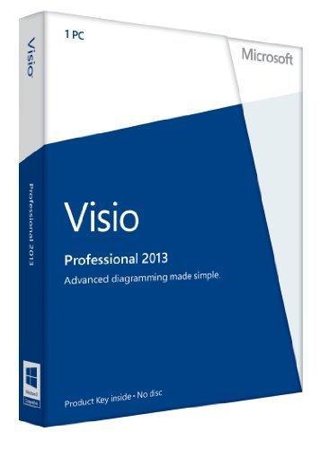 Microsoft Visio Pro voor Office 365 software licentie