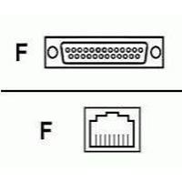Digi netwerkkabel: Serial Crossover Cable Adapter
