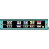Cisco wave division multiplexer: 8-Channel (1470, 1490, 1510, 1530, 1550, 1570, 1590, and 1610) .....