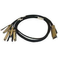 Fujitsu 3m, QSFP+/4XSFP+ Kabel - Zwart