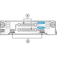 Cisco 2-Port A/S Serial HWIC Front Panel interfaceadapter
