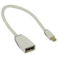 Bandridge 0.2m Mini DisplayPort - DisplayPort m/f - Wit