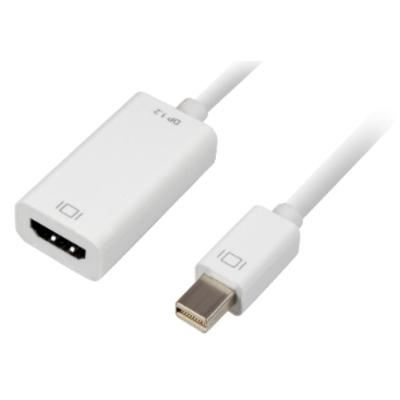 Sharkoon 0.15m, Mini DisplayPort/HDMI - Wit