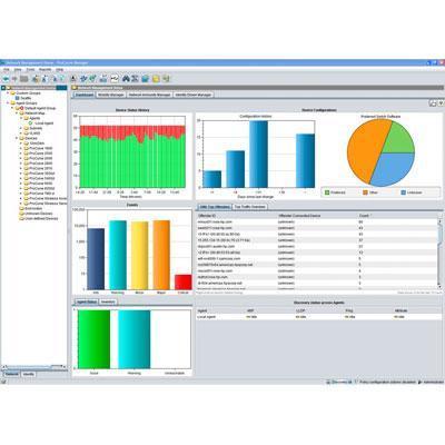 Hewlett packard enterprise Besturingssysteem: PCM+ v3 Software with 50 Device License