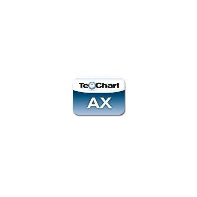 Steema teeChart Pro ActiveX 2012 UPG Software licentie