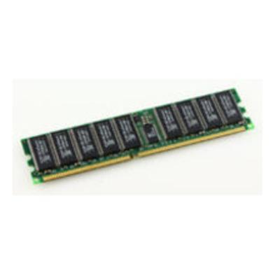 CoreParts 512MB, DDR RAM-geheugen