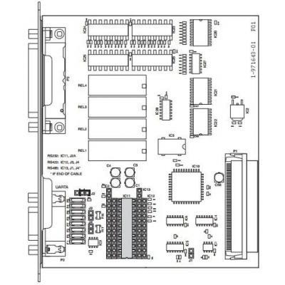Intermec Serial/industrial Interface Board Kit for PX4i & PX6i Printerkit