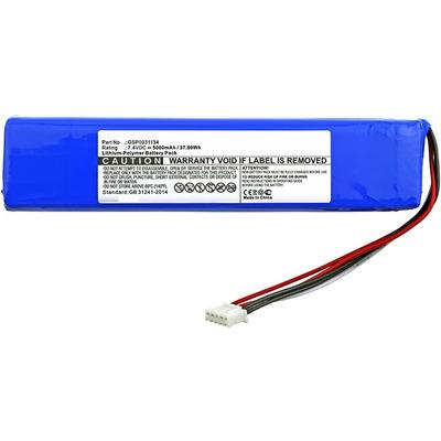 CoreParts MBXSPKR-BA044 - Blauw