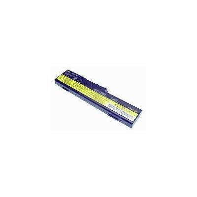 MicroBattery MBI1210 batterij