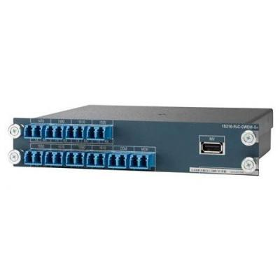 Cisco ONS 15215 8ch CWDM wave division multiplexer