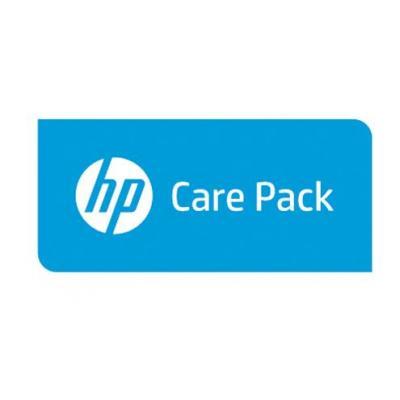 HP HR206E garantie