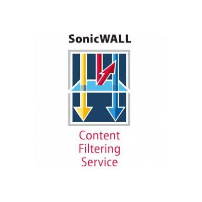 Dell software: SonicWALL Premium Content Filtering Service for the TZ 200 Series (1 YR)