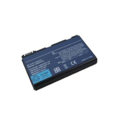 MicroBattery MBH1091 batterij