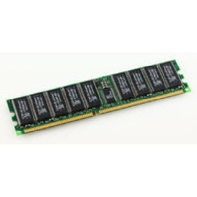 CoreParts 1GB DDR 266Mhz ECC/REG RAM-geheugen
