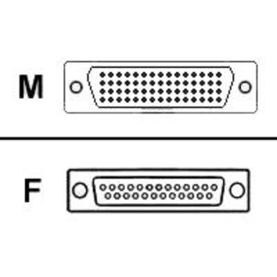 Cisco CAB-232FC= netwerkkabel