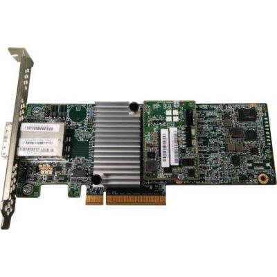 Lenovo ServeRAID M5225-2GB SAS/SATA Controller Raid controller