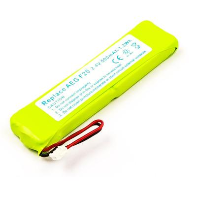 CoreParts MBCP0016 - Geel