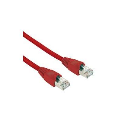 Schwaiger CKR1231531 netwerkkabel