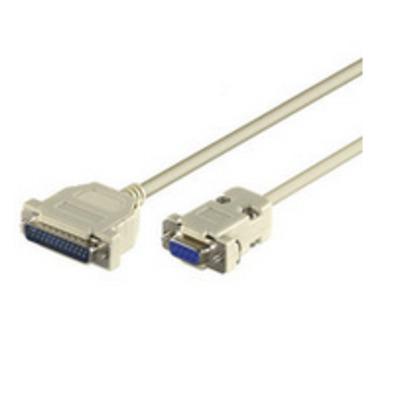 Microconnect IBM038A2M Seriële kabels