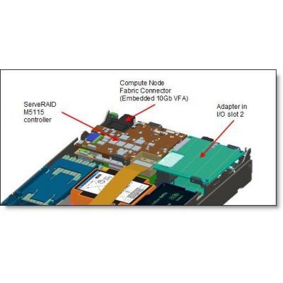IBM ServeRAID M5100 Series SSD Caching Enabler for Flex System raid controller