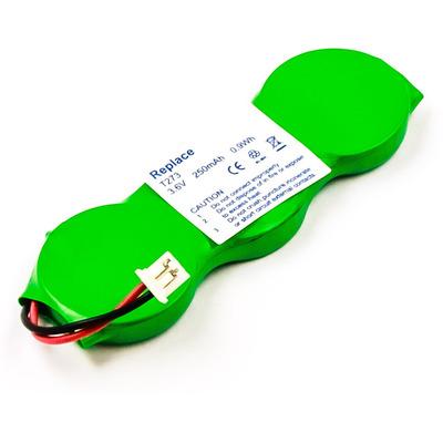 CoreParts MBCP0037 - Groen