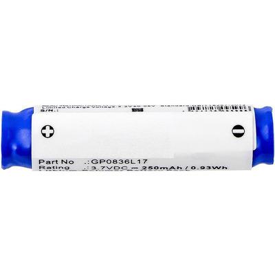 CoreParts MBXWHS-BA105 Koptelefoon accessoire - Blauw