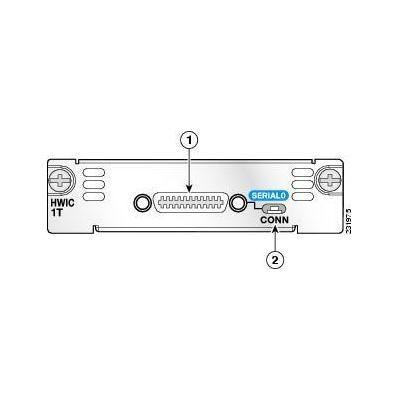 Cisco interfaceadapter: 1-Port Serial HWIC Front Panel