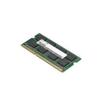 HP 2GB DDR4 2133MHz RAM-geheugen - Zwart, Groen
