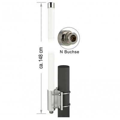 DeLOCK 12505 Antenne