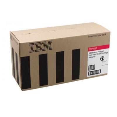 InfoPrint Cartridge for IBM Color 1464, Magenta, 15000 Pages Toner