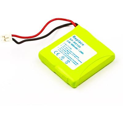CoreParts MBCP0065 - Geel