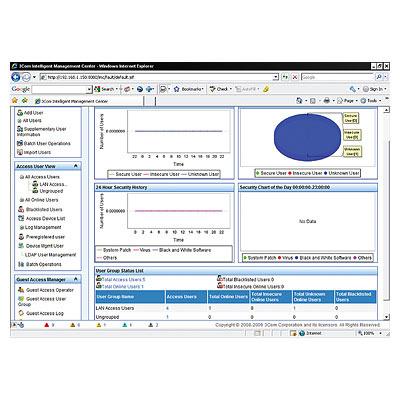 Hewlett packard enterprise product: IMC User Access Manager Software Module with 50-user E-LTU