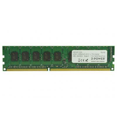 2-power RAM-geheugen: MEM8102A - Groen