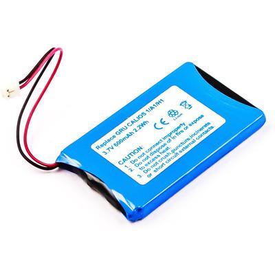 CoreParts MBCP0030 - Zwart, Blauw