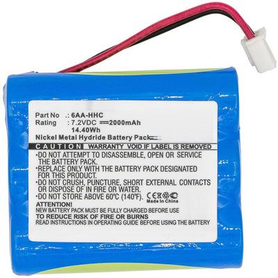 CoreParts MBXSPKR-BA088 - Blauw