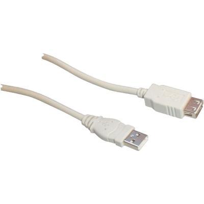 Schwaiger CK1502531 USB kabel