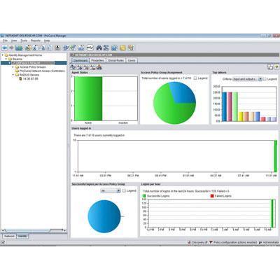 Hewlett packard enterprise Besturingssysteem: Identity Driven Manager v3 Software with Unlimited User License