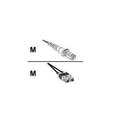 Cisco netwerkkabel: 1-meter, MT-RJ-to-SC multimode cable