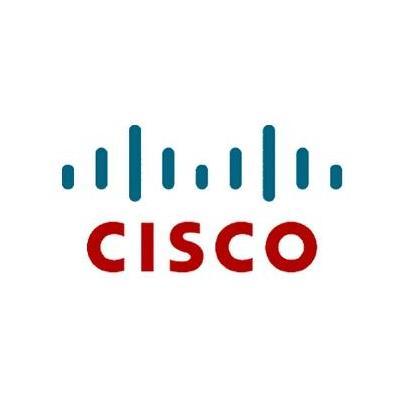 Cisco power supply unit: DIN Rail mountable 24V power supply