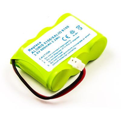 CoreParts MBCP0028 - Geel