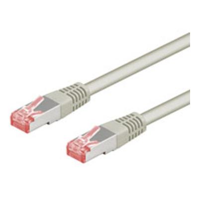 Goobay CAT 6-100 LC SSTP PIMF 1.0m Netwerkkabel