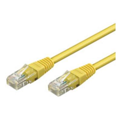 Goobay 0.25m 2xRJ-45 Cable Netwerkkabel - Geel