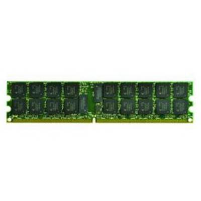 2-power RAM-geheugen: 2GB PC2-3200 ECC REG - Groen