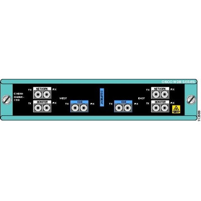 Cisco wave division multiplexer: Single-Wavelength 1510nm Dual-Channel OADM with Monitor Ports and LC Connectors