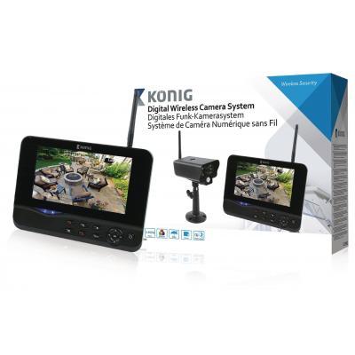 König video toezicht kit: SAS-TRANS60