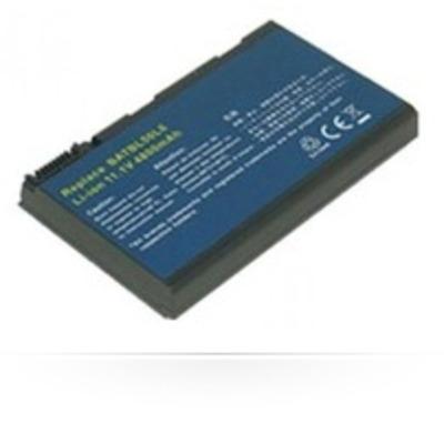 CoreParts MBI51005 Notebook reserve-onderdelen