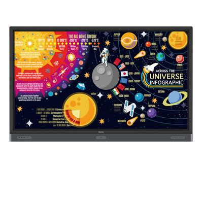 Benq RP7501K Touchscreen monitor - Zwart