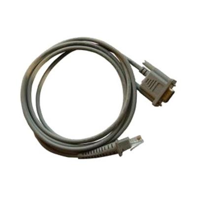 Datalogic Connection cable RS-232 Seriele kabel - Grijs